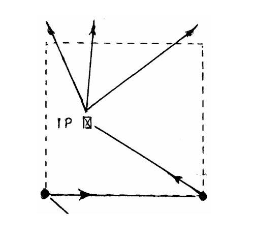 Nákres - začátek pokládání stopy FH2